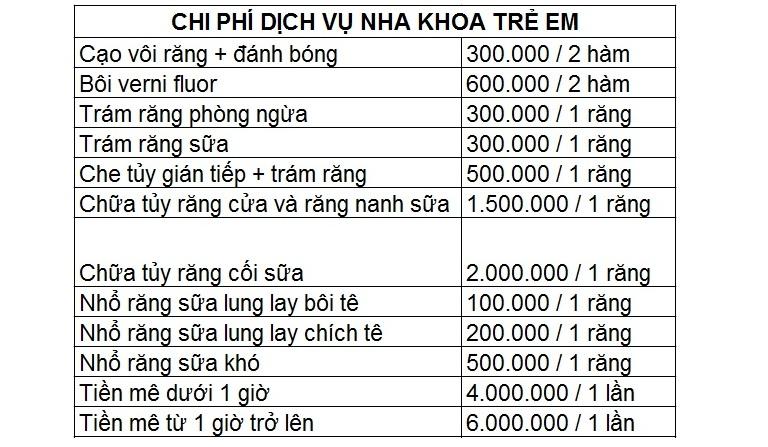 Chi phí nha khoa trẻ em trung tâm Dr Hùng & cộng sự