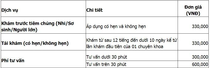 Chi phí tư vấn, khám tiêm chủng tại Phòng khám Đa khoa Quốc tế Vinmec Sài Gòn