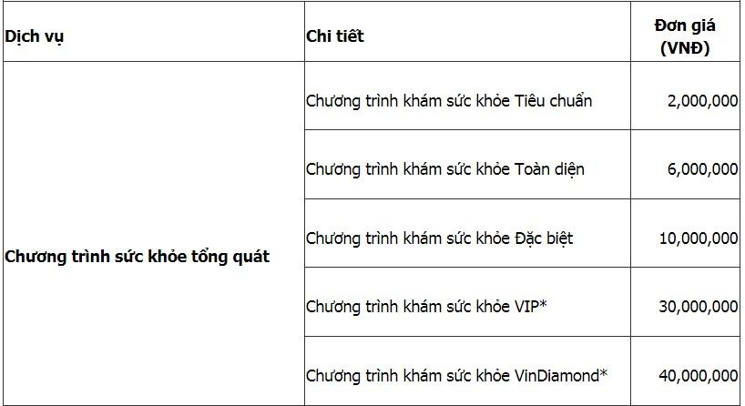 Chi phí khám sức khỏe tổng quát tại Phòng khám Đa khoa Quốc tế Vinmec Sài Gòn