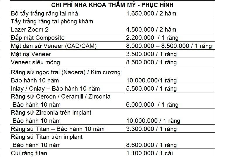 Chi phí nha khoa thẩm mỹ trung tâm nha khoa Dr Hùng & cộng sự