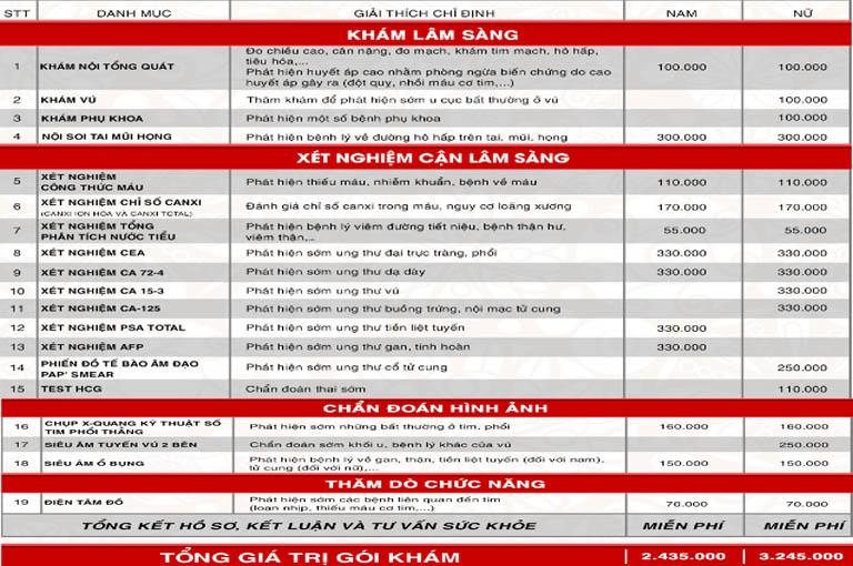 Bảng giá tầm soát ung thư Bệnh viện Ung Bướu Hưng Việt