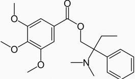 Thuốc Trimetinel được chỉ định trong điều trị các bệnh lý về đường tiêu hóa