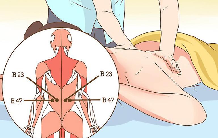 bấm huyệt chữa bệnh đau lưng