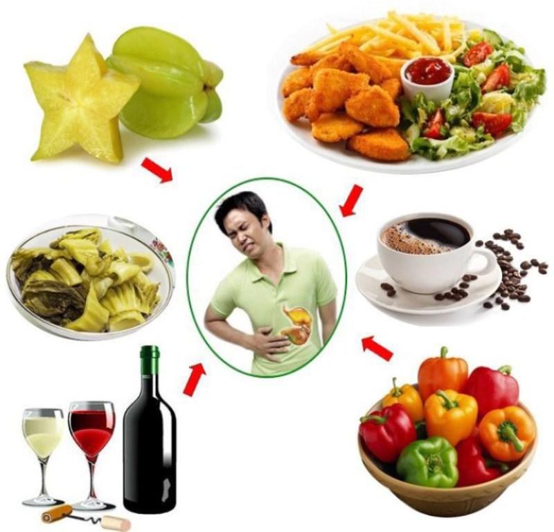 Ngoài ra người bệnh nên tránh xa những thực phẩm có hại cho cơ thể