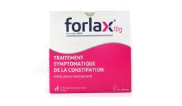 Thuốc Forlax là thuốc điều trị chứng táo bón.
