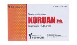 Các thông tin cần biết về thuốc Koruan