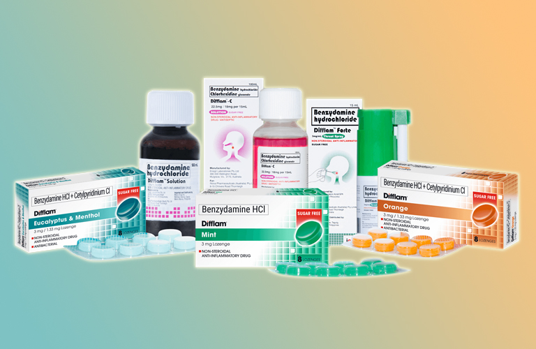 Tương tác thuốc Difflam