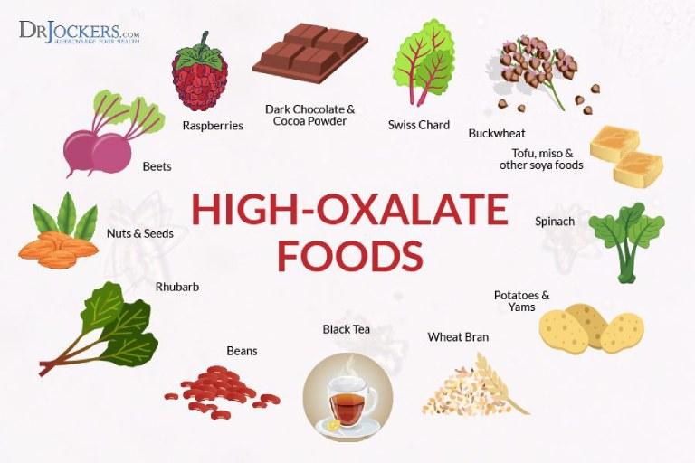 Thực phẩm chứa nhiều axit oxalic sẽ làm giảm lượng canxi trong cơ thể