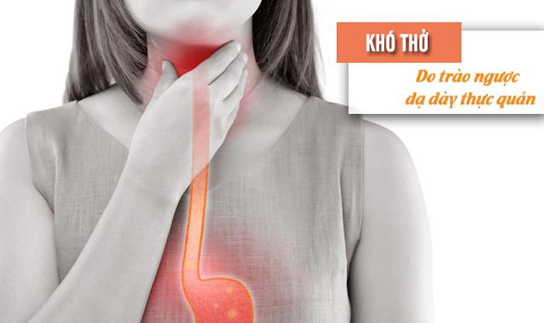 trào ngược dạ dày gây khó thở