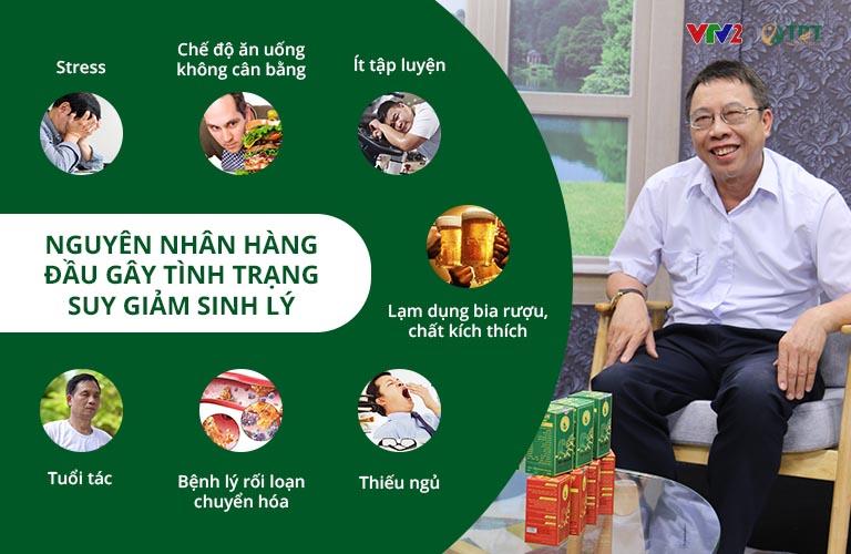 Bác sĩ Lê Hữu Tuấn cảnh báo những nguyên nhân gây suy giảm sinh lý