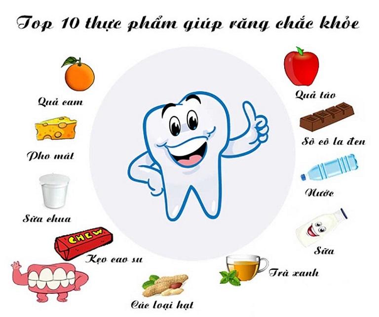 Hướng dẫn phòng ngừa bệnh sâu răng